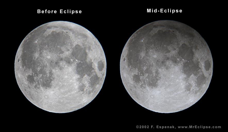 2002 Penumbral Lunar Eclipse