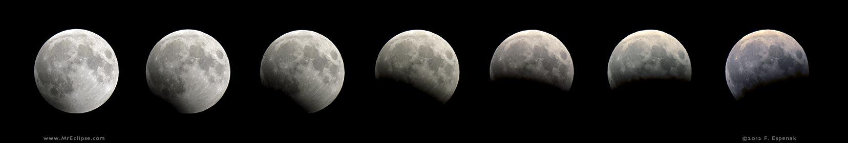 PLE2012 partial eclipse