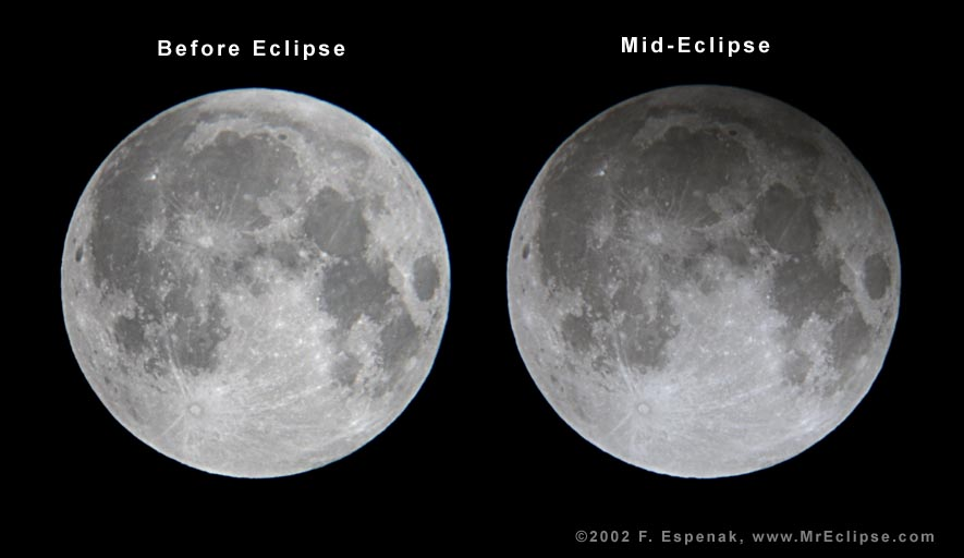 Visual Appearance Of Lunar Eclipses