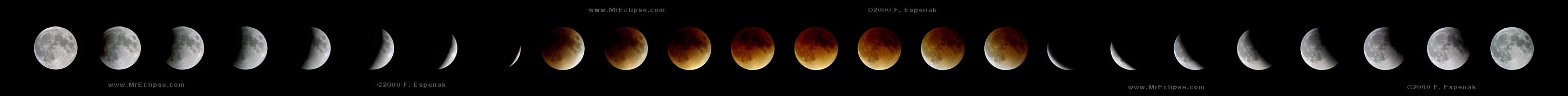 2000 Total Lunar Eclipse