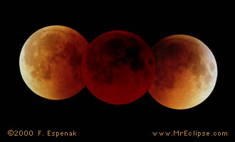 Total Eclipse Trio