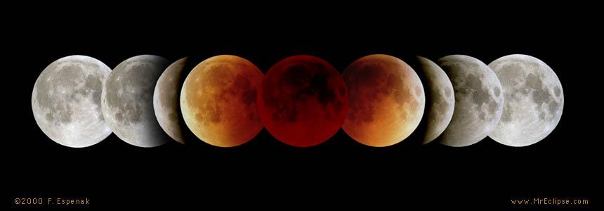 total lunar eclipse of 2000 july 16