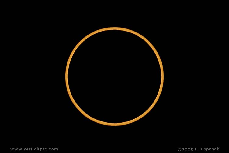 Ring Of Fire Eclipse And Aphelion