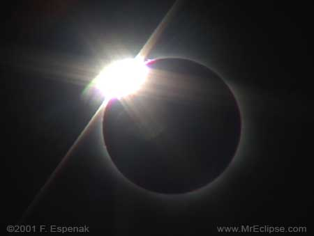 Solar Eclipses Amp Video