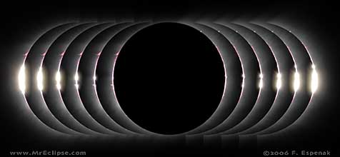 2006 Mar 29 Total Solar Eclipse