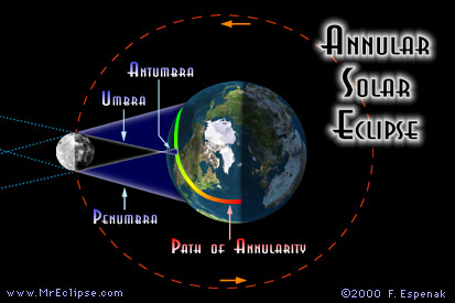 Annular Solar Eclipse & Path of Annularity