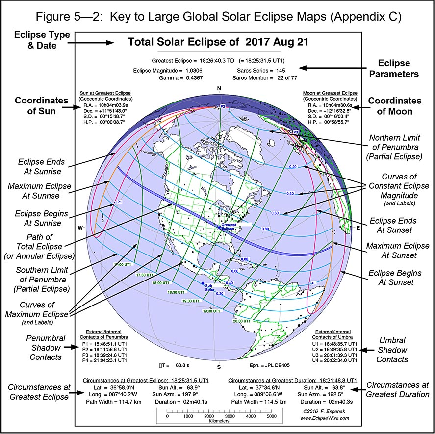 21st Century Canon Of Solar Eclipses
