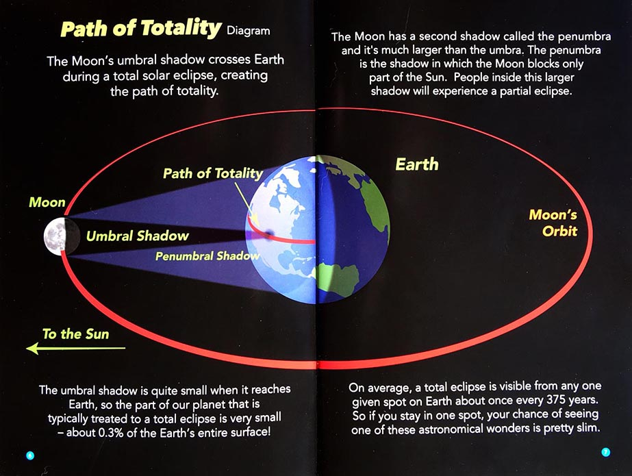 lunar eclipse space facts - photo #9